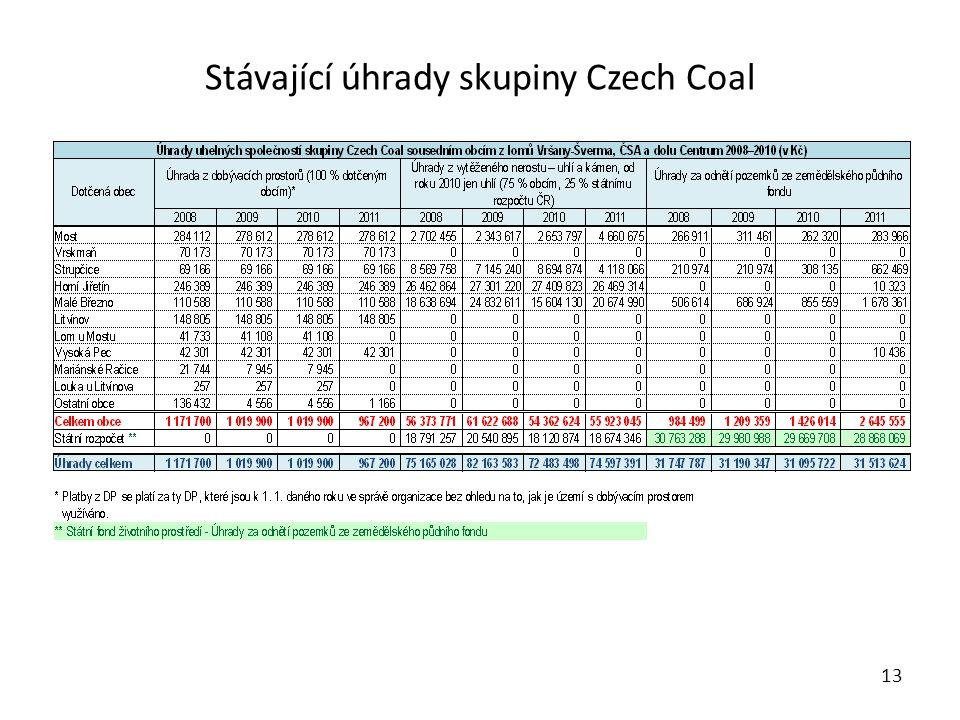 Stávající úhrady skupiny Czech Coal 13