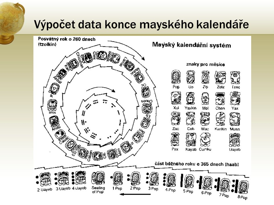 Výpočet data konce mayského kalendáře