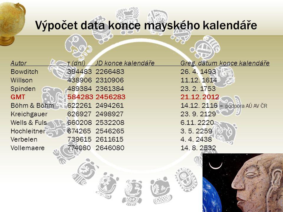 Autorτ (dní)JD konce kalendářeGreg. datum konce kalendáře Bowditch394483226648326. 4. 1493 Willson438906231090611.12. 1614 Spinden489384236138423. 2.