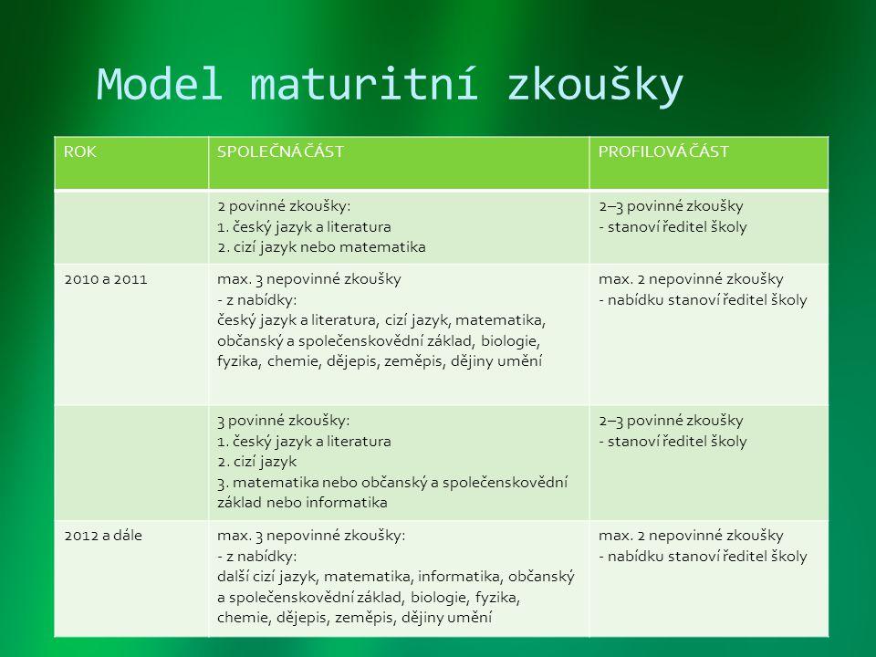 Model maturitní zkoušky ROKSPOLEČNÁ ČÁSTPROFILOVÁ ČÁST 2 povinné zkoušky: 1. český jazyk a literatura 2. cizí jazyk nebo matematika 2–3 povinné zkoušk