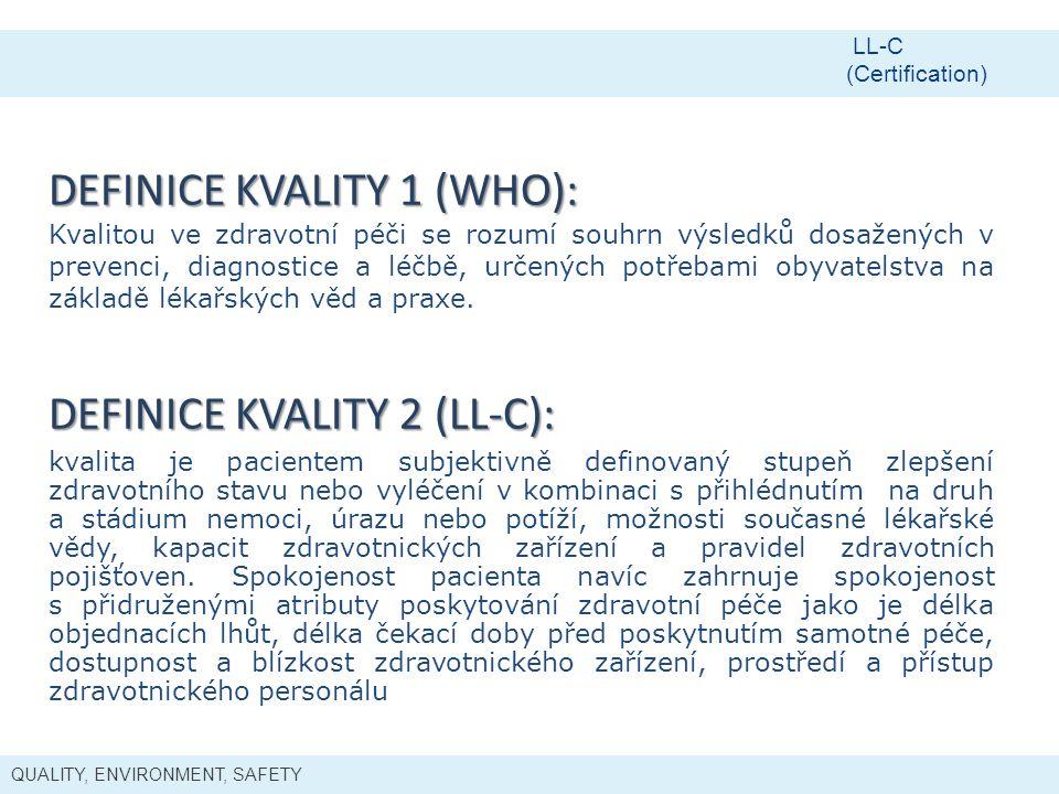 QUALITY, ENVIRONMENT, SAFETY LL-C (Certification) DEFINICE KVALITY 1 (WHO): Kvalitou ve zdravotní péči se rozumí souhrn výsledků dosažených v prevenci, diagnostice a léčbě, určených potřebami obyvatelstva na základě lékařských věd a praxe.