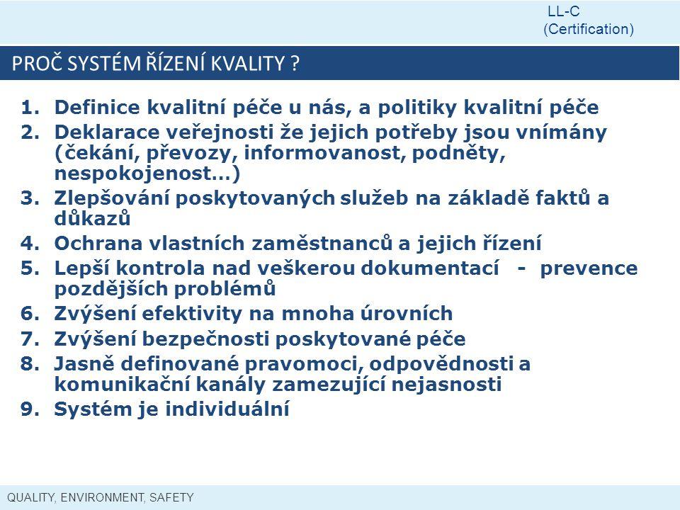 QUALITY, ENVIRONMENT, SAFETY LL-C (Certification) PROČ SYSTÉM ŘÍZENÍ KVALITY ? 1.Definice kvalitní péče u nás, a politiky kvalitní péče 2.Deklarace ve