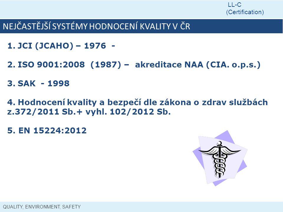 QUALITY, ENVIRONMENT, SAFETY LL-C (Certification) NEJČASTĚJŠÍ SYSTÉMY HODNOCENÍ KVALITY V ČR 1.JCI (JCAHO) – 1976 - 2.ISO 9001:2008 (1987) – akreditace NAA (CIA.