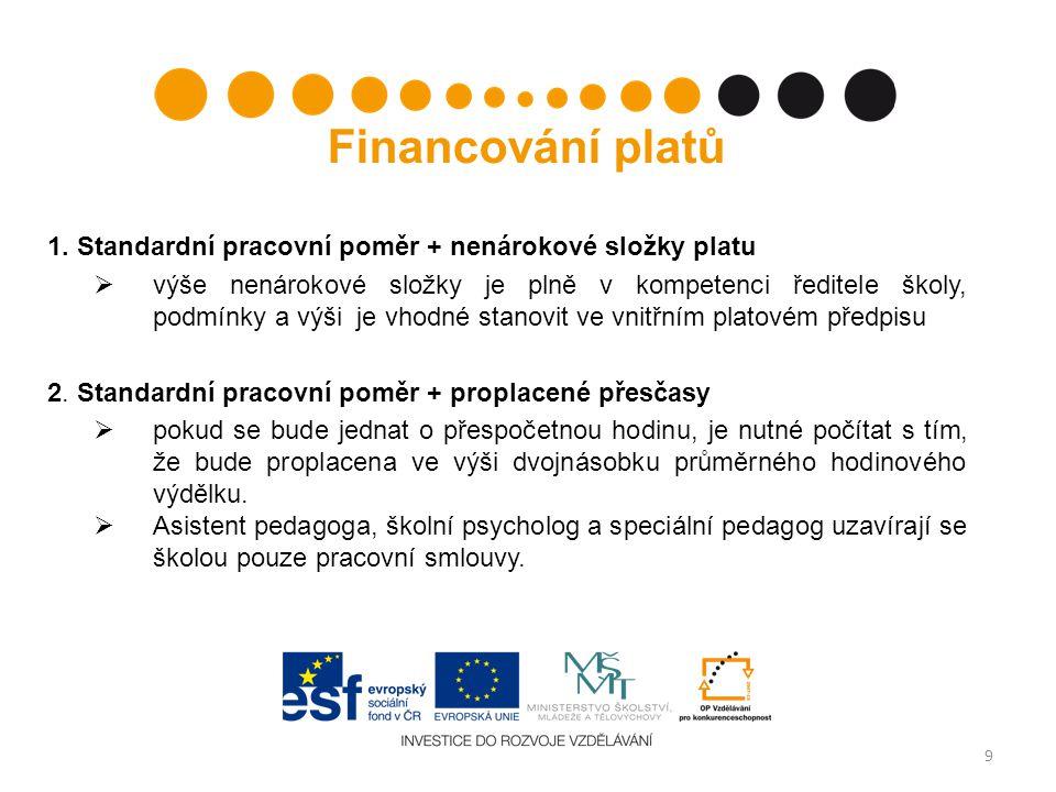 Financování platů 3.DPP/DPČ – např.