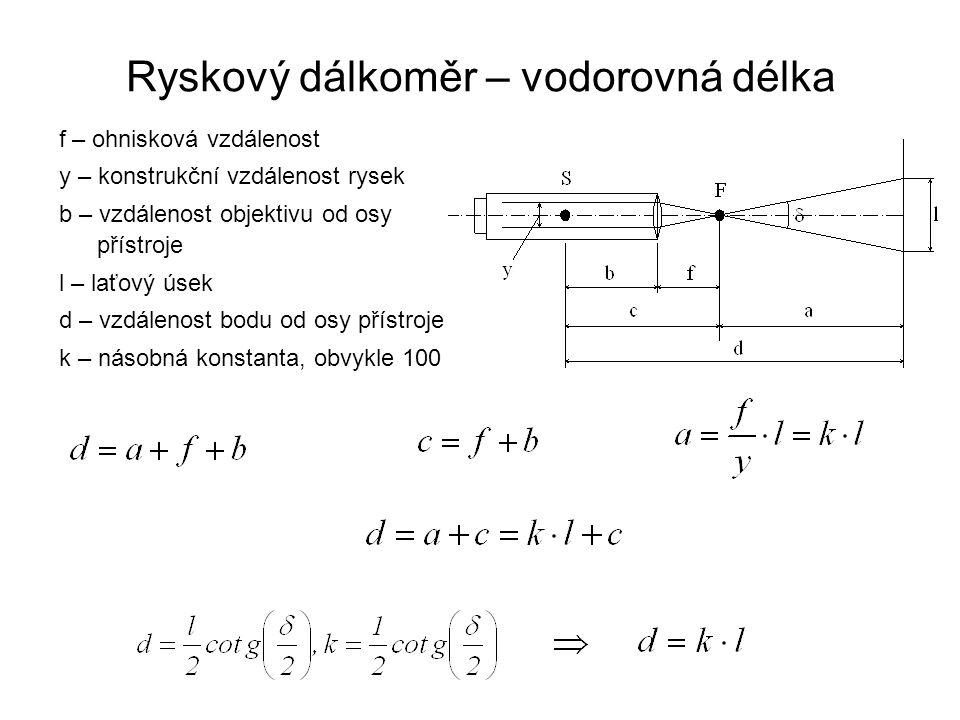 f – ohnisková vzdálenost y – konstrukční vzdálenost rysek b – vzdálenost objektivu od osy přístroje l – laťový úsek d – vzdálenost bodu od osy přístro