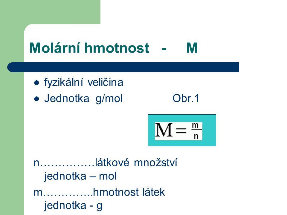 Molární hmotnost - M  fyzikální veličina  Jednotka g/mol Obr.1 n……………látkové množství jednotka – mol m…………..hmotnost látek jednotka - g