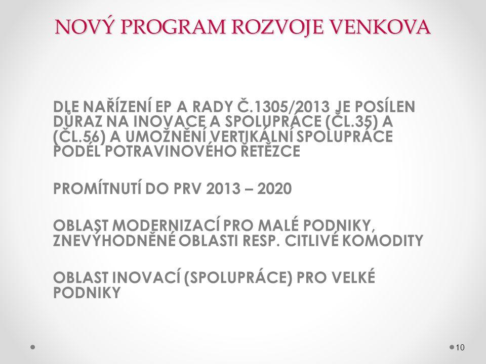 NOVÝ PROGRAM ROZVOJE VENKOVA DLE NAŘÍZENÍ EP A RADY Č.1305/2013 JE POSÍLEN DŮRAZ NA INOVACE A SPOLUPRÁCE (ČL.35) A (ČL.56) A UMOŽNĚNÍ VERTIKÁLNÍ SPOLUPRÁCE PODÉL POTRAVINOVÉHO ŘETĚZCE PROMÍTNUTÍ DO PRV 2013 – 2020 OBLAST MODERNIZACÍ PRO MALÉ PODNIKY, ZNEVÝHODNĚNÉ OBLASTI RESP.