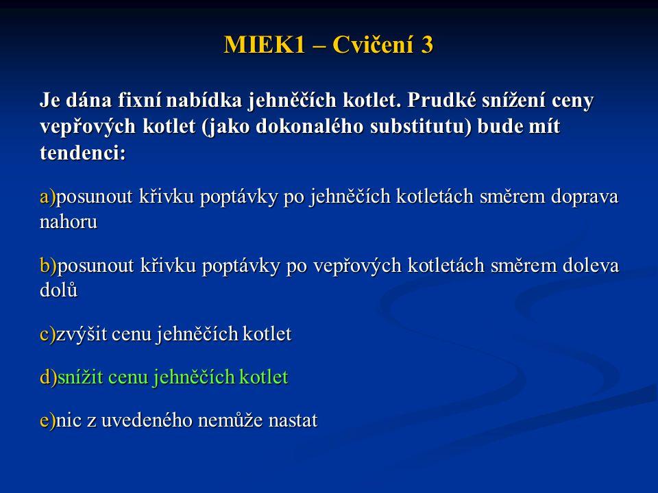MIEK1 – Cvičení 3 Je dána fixní nabídka jehněčích kotlet. Prudké snížení ceny vepřových kotlet (jako dokonalého substitutu) bude mít tendenci: a)posun