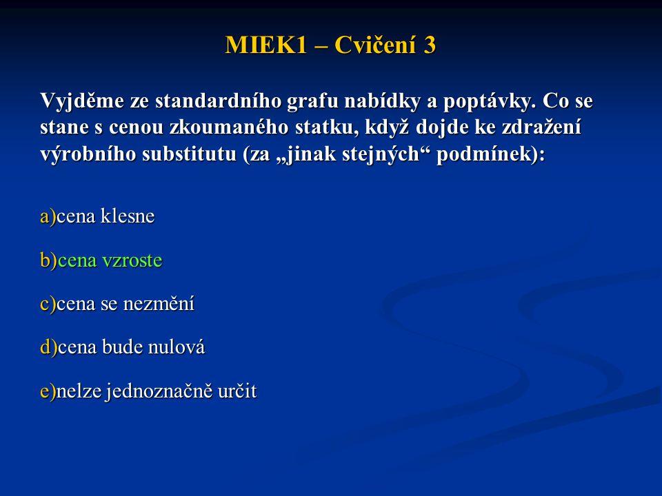 MIEK1 – Cvičení 3 Vyjděme ze standardního grafu nabídky a poptávky. Co se stane s cenou zkoumaného statku, když dojde ke zdražení výrobního substitutu