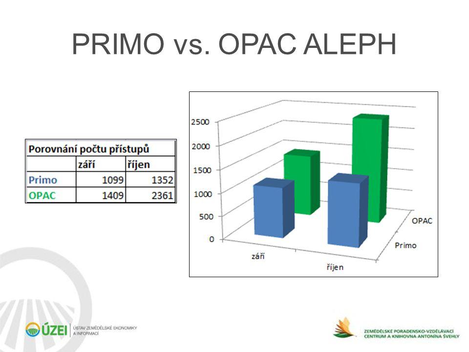 PRIMO vs. OPAC ALEPH