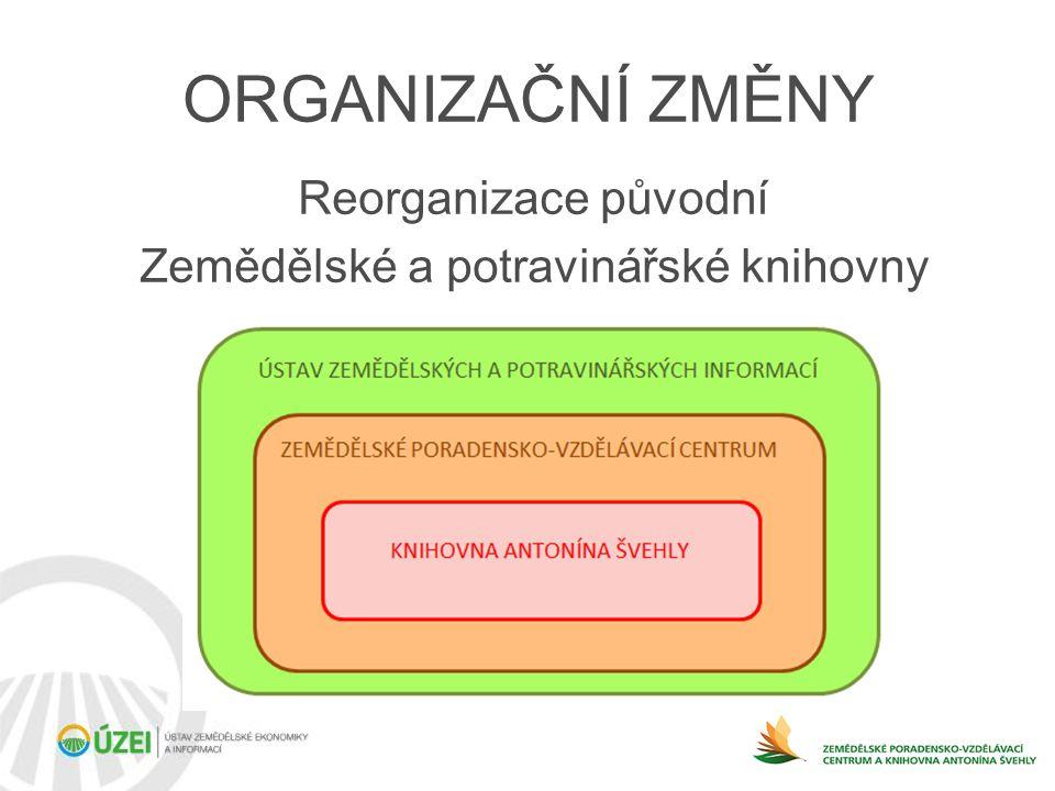 ORGANIZAČNÍ ZMĚNY Reorganizace původní Zemědělské a potravinářské knihovny