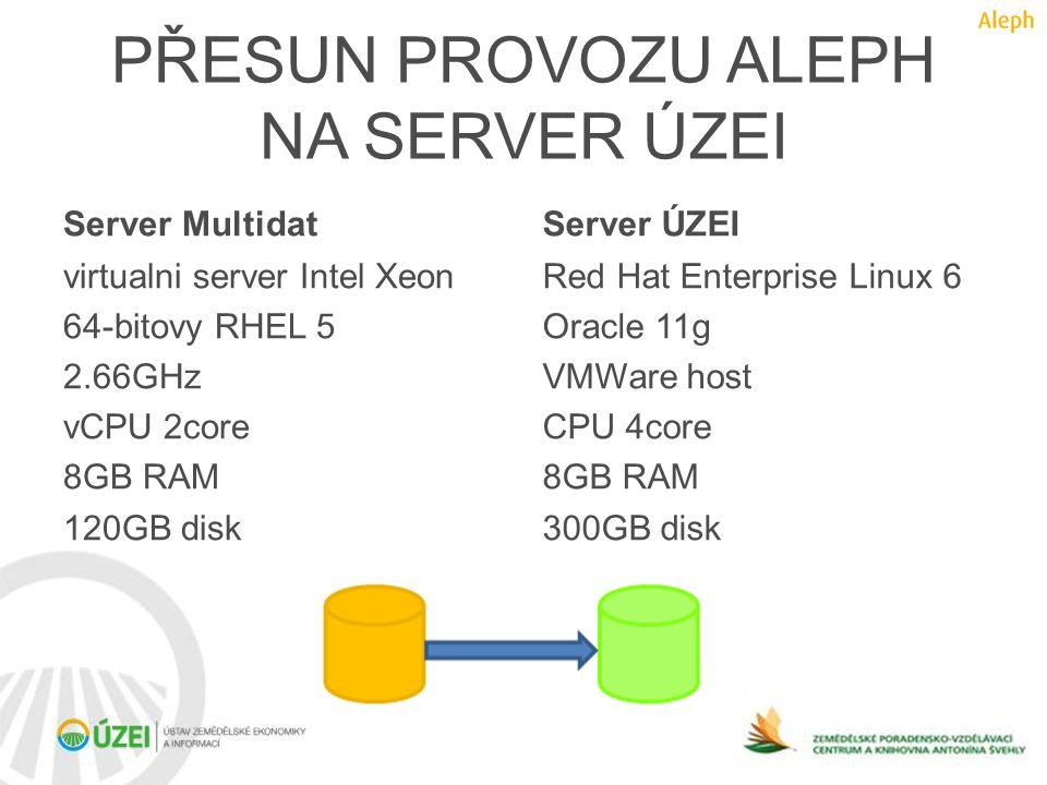 PŘESUN PROVOZU ALEPH NA SERVER ÚZEI Server Multidat virtualni server Intel Xeon 64-bitovy RHEL 5 2.66GHz vCPU 2core 8GB RAM 120GB disk Server ÚZEI Red