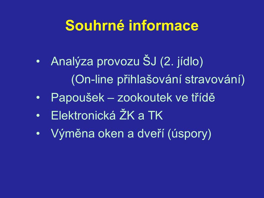 Souhrné informace •Analýza provozu ŠJ (2. jídlo) (On-line přihlašování stravování) •Papoušek – zookoutek ve třídě •Elektronická ŽK a TK •Výměna oken a