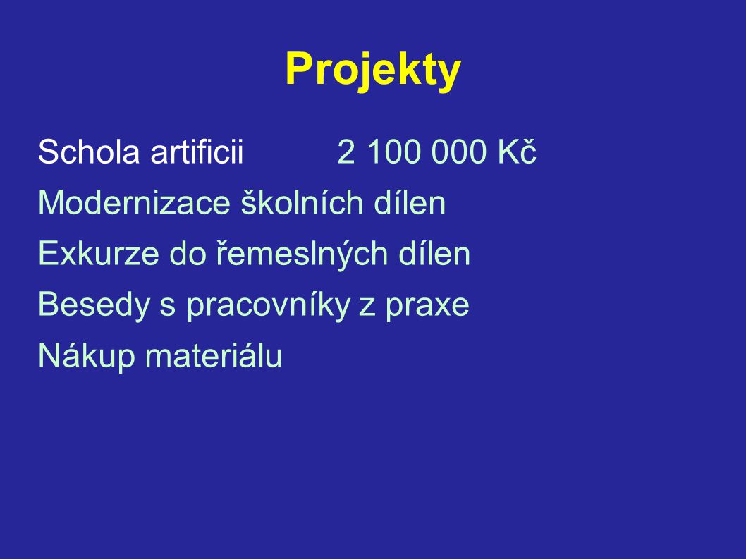 Projekty Schola artificii2 100 000 Kč Modernizace školních dílen Exkurze do řemeslných dílen Besedy s pracovníky z praxe Nákup materiálu