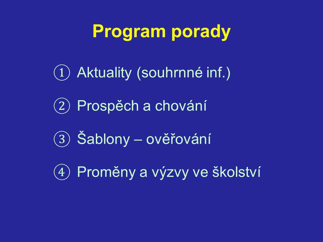 Program porady ① Aktuality (souhrnné inf.) ② Prospěch a chování ③ Šablony – ověřování ④ Proměny a výzvy ve školství