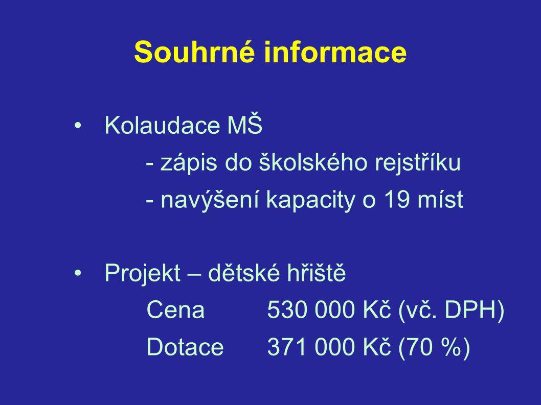 Souhrné informace •Kolaudace MŠ - zápis do školského rejstříku - navýšení kapacity o 19 míst •Projekt – dětské hřiště Cena 530 000 Kč (vč. DPH) Dotace