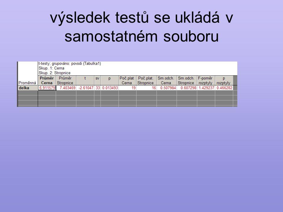 výsledek testů se ukládá v samostatném souboru