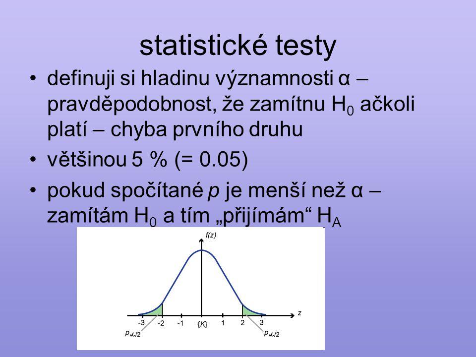 """statistické testy •definuji si hladinu významnosti α – pravděpodobnost, že zamítnu H 0 ačkoli platí – chyba prvního druhu •většinou 5 % (= 0.05) •pokud spočítané p je menší než α – zamítám H 0 a tím """"přijímám H A"""