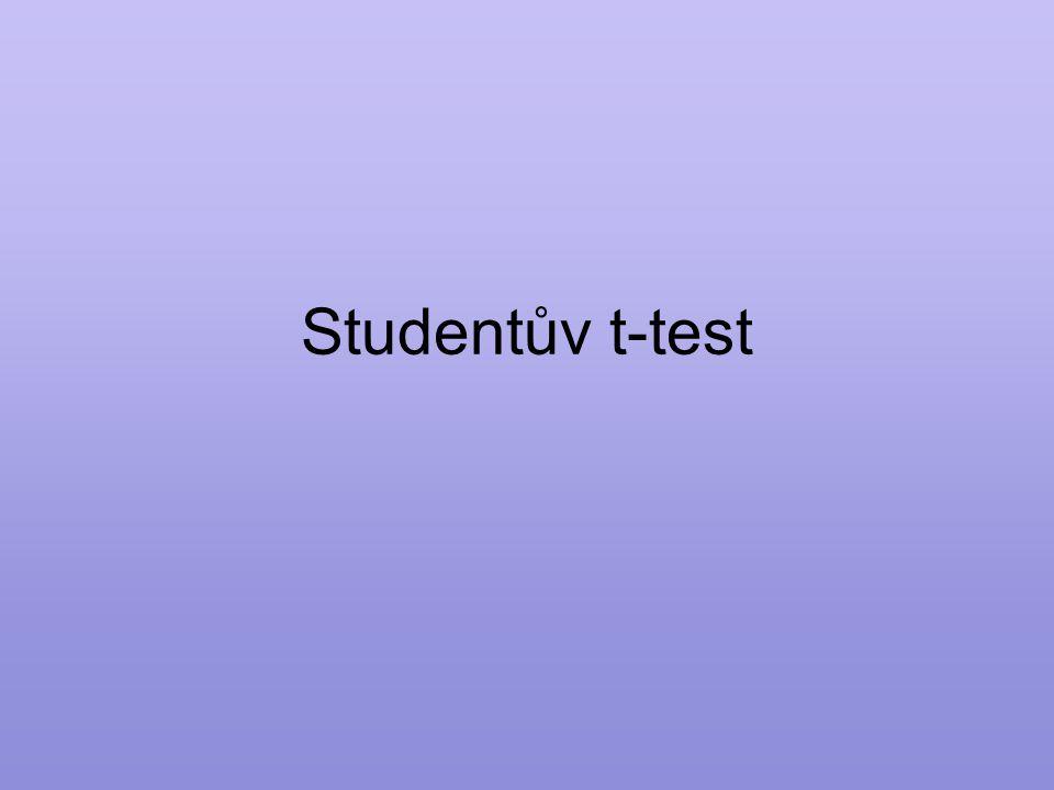 •testuji, zda můj výběr má střední hodnotu shodnou s danou hodnotou – jednovýběrový t- test (H 0 : μ = k) –dlouhodobá průměrná denní teplota v červnu je rovna 17.5 °C.