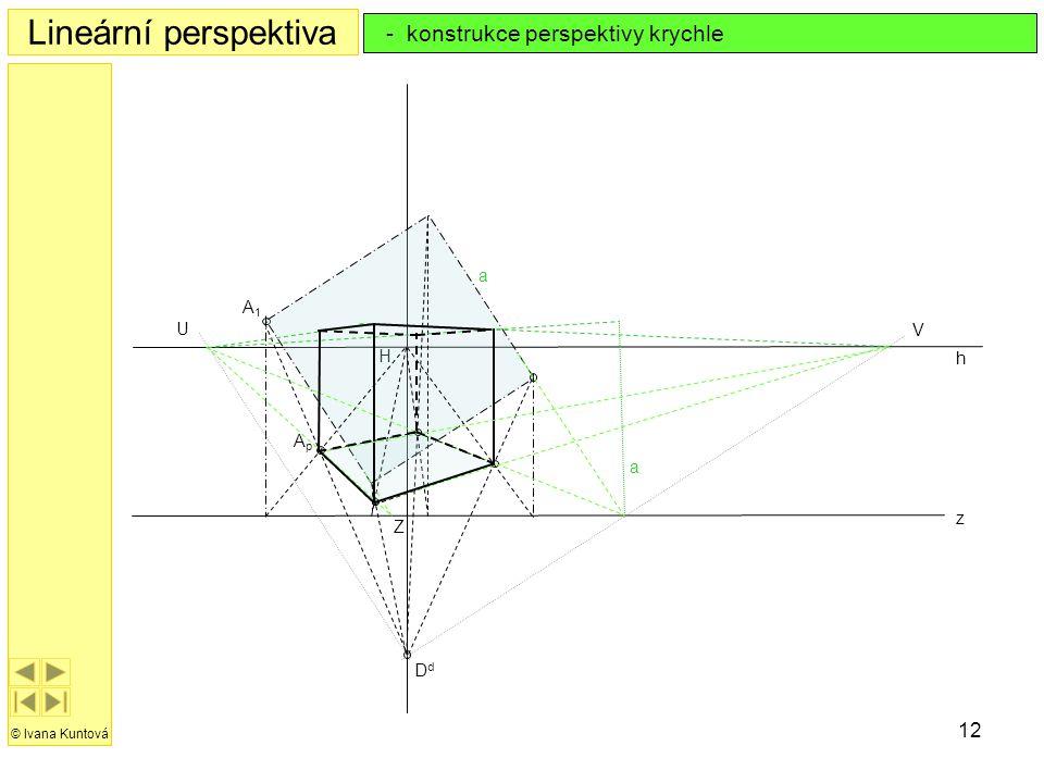 12 Lineární perspektiva © Ivana Kuntová - konstrukce perspektivy krychle h z H Z DdDd A1A1 ApAp U V a a