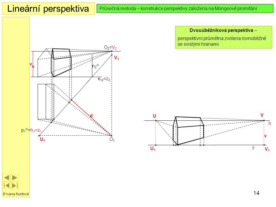 14 O1O1 O2=V2O2=V2 x 12 =z 2 h p 1  =h 1 =z 1 n2n2 V1V1 U1U1 d v V1V1 U1U1 v V U Lineární perspektiva © Ivana Kuntová Průsečná metoda – konstrukce