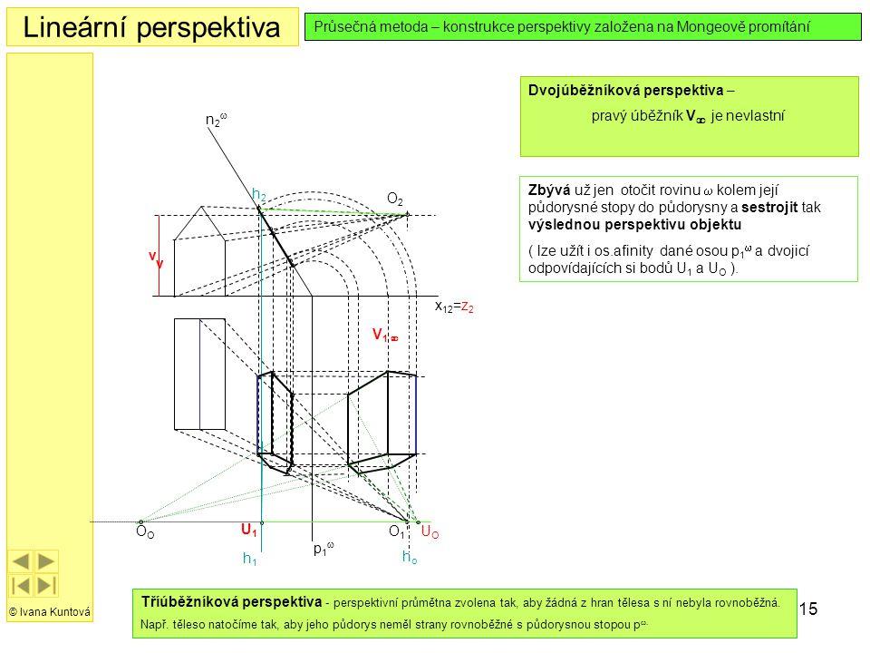 15 Lineární perspektiva © Ivana Kuntová Průsečná metoda – konstrukce perspektivy založena na Mongeově promítání Dvojúběžníková perspektiva – pravý úbě