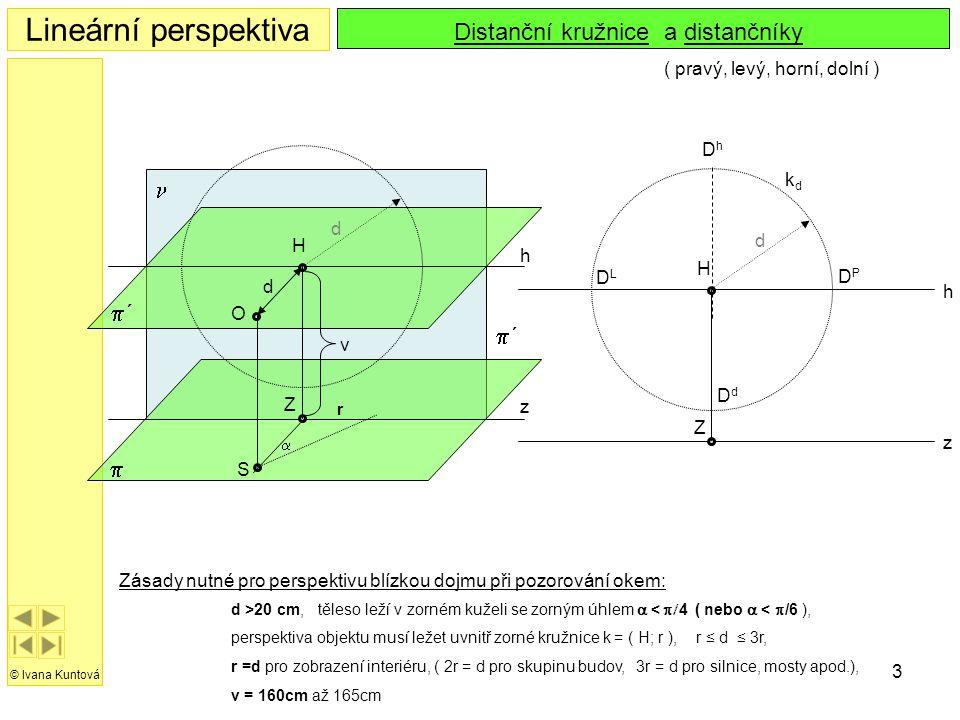 3  ´´  h z S O d H  v Z ´´ h z H Z d kdkd d a distančníky ( pravý, levý, horní, dolní ) Distanční kružnice DdDd DPDP DLDL DhDh Lineární perspek