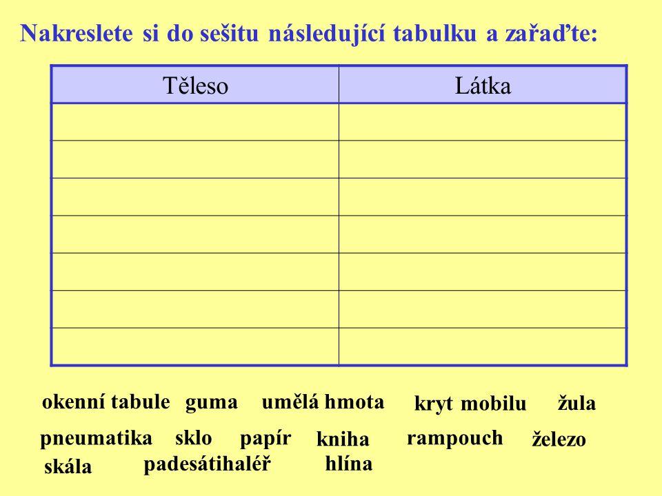 Nakreslete si do sešitu následující tabulku a zařaďte: TělesoLátka okenní tabule gumaumělá hmota kryt mobilu žula pneumatika sklopapír kniha rampouch