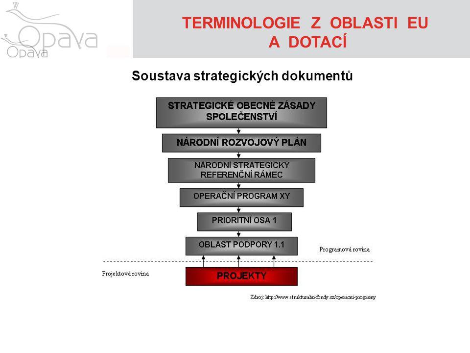 TERMINOLOGIE Z OBLASTI EU A DOTACÍ Soustava strategických dokumentů
