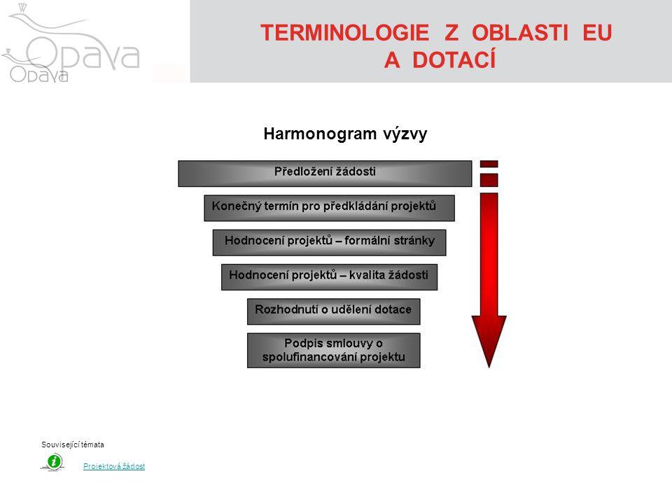 TERMINOLOGIE Z OBLASTI EU A DOTACÍ Související témata Harmonogram výzvy Projektová žádost