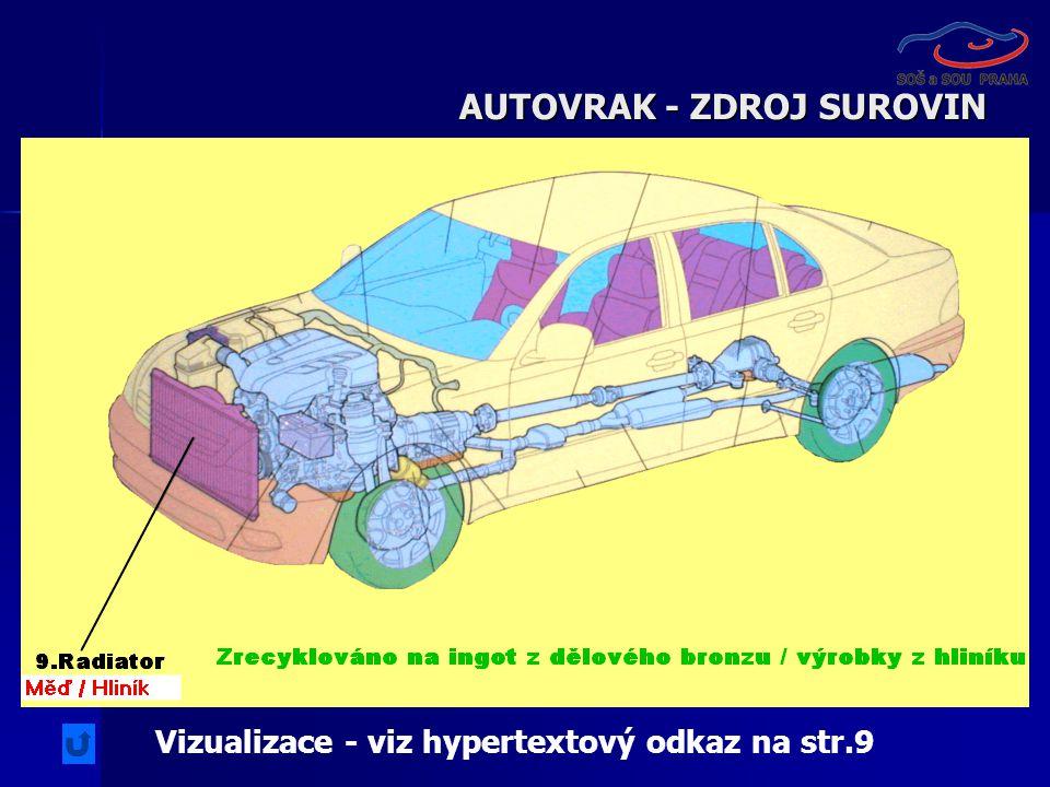 Vizualizace - viz hypertextový odkaz na str.9 AUTOVRAK - ZDROJ SUROVIN