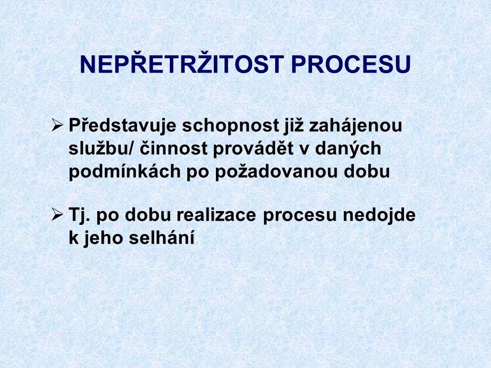 NEPŘETRŽITOST PROCESU  Představuje schopnost již zahájenou službu/ činnost provádět v daných podmínkách po požadovanou dobu  Tj. po dobu realizace p