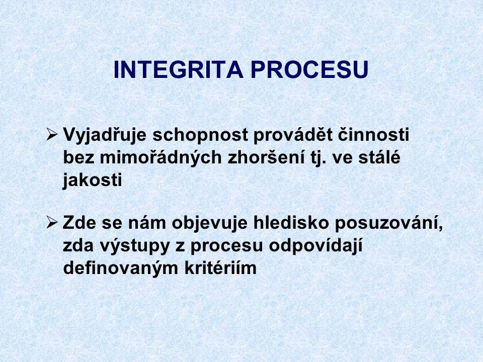 INTEGRITA PROCESU  Vyjadřuje schopnost provádět činnosti bez mimořádných zhoršení tj. ve stálé jakosti  Zde se nám objevuje hledisko posuzování, zda