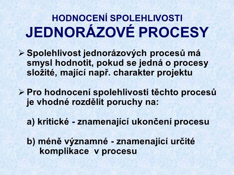 HODNOCENÍ SPOLEHLIVOSTI JEDNORÁZOVÉ PROCESY  Spolehlivost jednorázových procesů má smysl hodnotit, pokud se jedná o procesy složité, mající např. cha