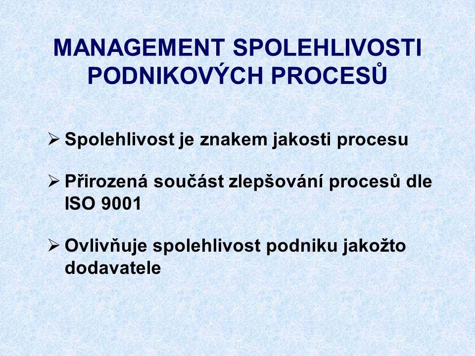 MANAGEMENT SPOLEHLIVOSTI PODNIKOVÝCH PROCESŮ  Spolehlivost je znakem jakosti procesu  Přirozená součást zlepšování procesů dle ISO 9001  Ovlivňuje