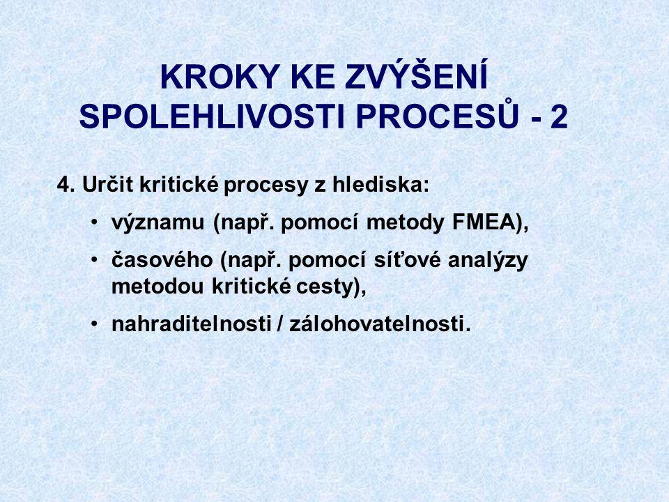 KROKY KE ZVÝŠENÍ SPOLEHLIVOSTI PROCESŮ - 2 4.Určit kritické procesy z hlediska: •významu (např. pomocí metody FMEA), •časového (např. pomocí síťové an
