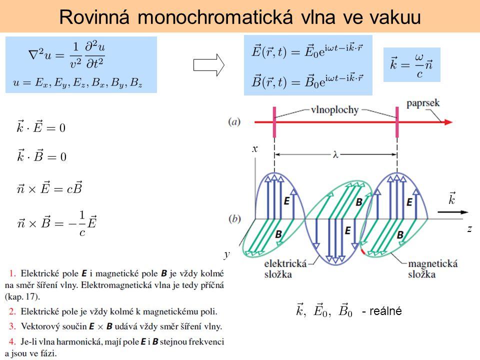Rovinná monochromatická vlna ve vakuu z - reálné y x