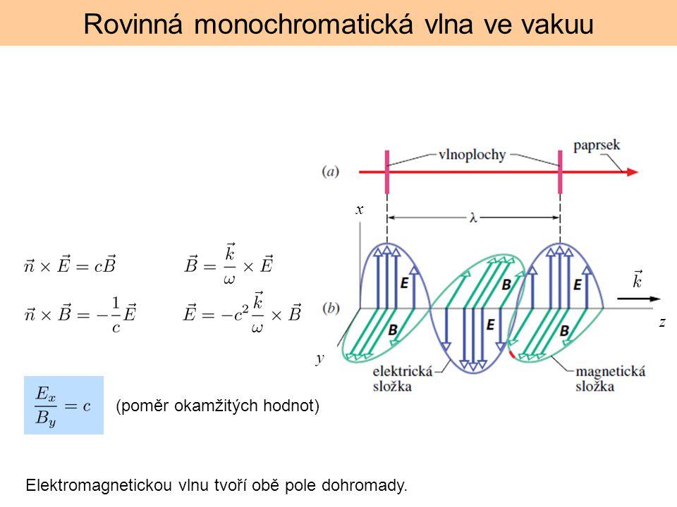 Rovinná monochromatická vlna ve vakuu Elektromagnetickou vlnu tvoří obě pole dohromady. z y x (poměr okamžitých hodnot)