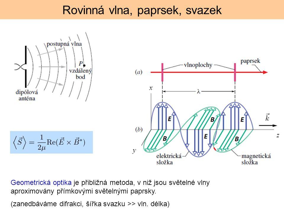 Rovinná vlna, paprsek, svazek z y x Geometrická optika je přibližná metoda, v niž jsou světelné vlny aproximovány přímkovými světelnými paprsky. (zane