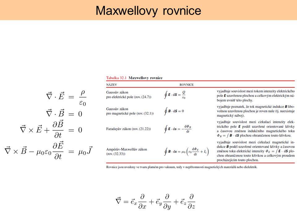 (zákon odrazu) (zákon lomu, Snellův zákon) Vlnové vektory dopadající, odražené a lomené vlny leží v jedné rovině (tzv.