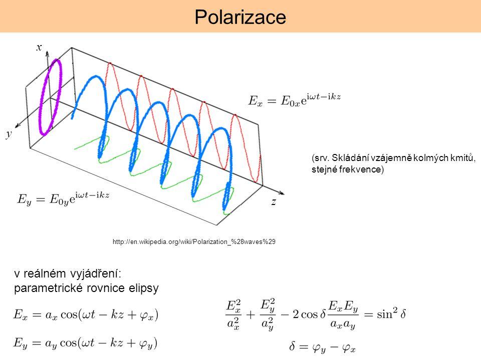 Polarizace http://en.wikipedia.org/wiki/Polarization_%28waves%29 z y x v reálném vyjádření: parametrické rovnice elipsy (srv. Skládání vzájemně kolmýc