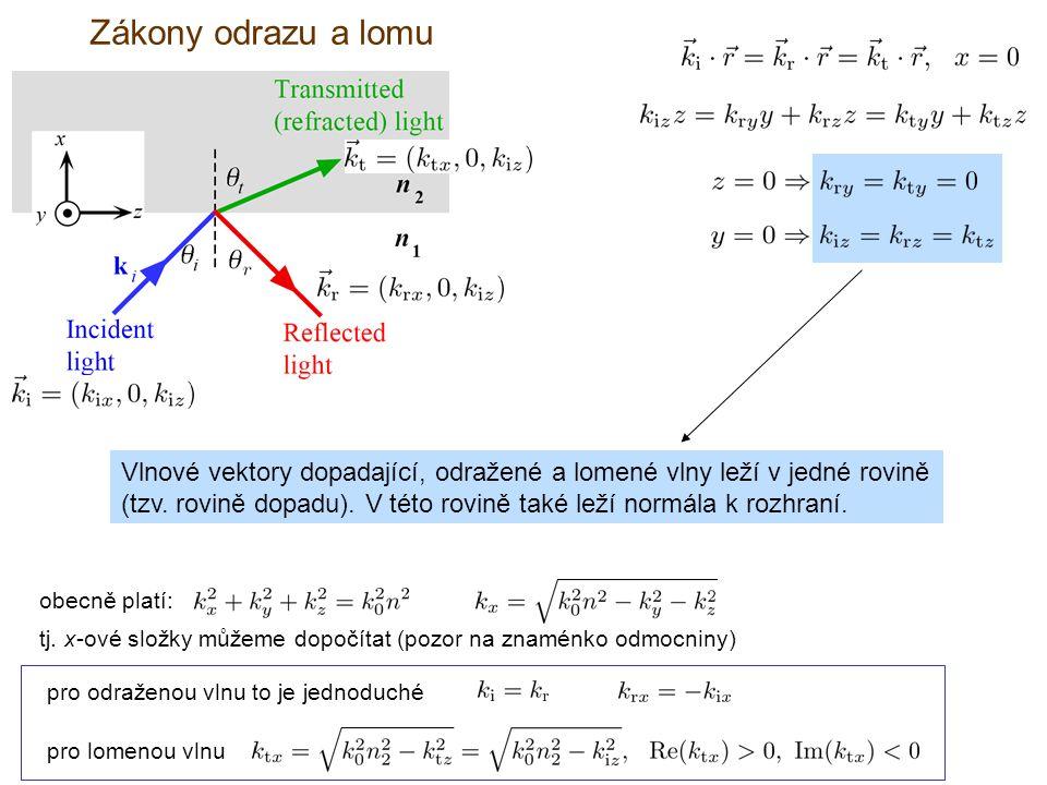 tj. x-ové složky můžeme dopočítat (pozor na znaménko odmocniny) Vlnové vektory dopadající, odražené a lomené vlny leží v jedné rovině (tzv. rovině dop