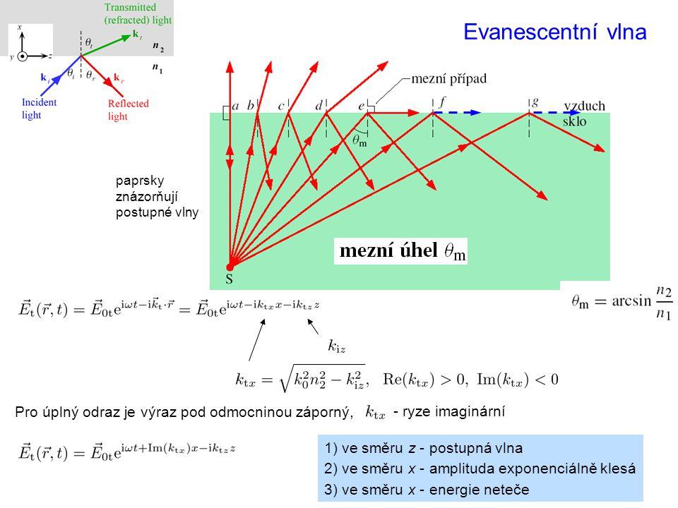 Evanescentní vlna paprsky znázorňují postupné vlny Pro úplný odraz je výraz pod odmocninou záporný, - ryze imaginární 1) ve směru z - postupná vlna 2)