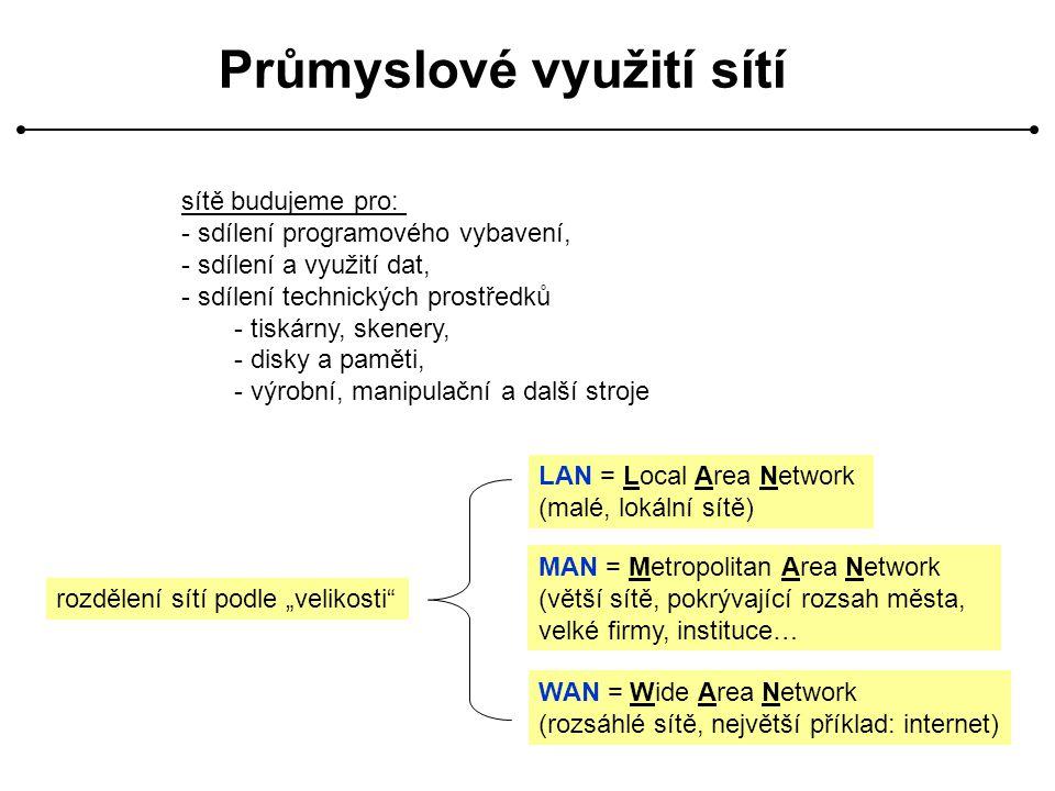 """PAN = Personal Area Network = """"osobní síť (mobily, PDA, …) podobné zkratky: CAN = Controler Area Network (viz."""