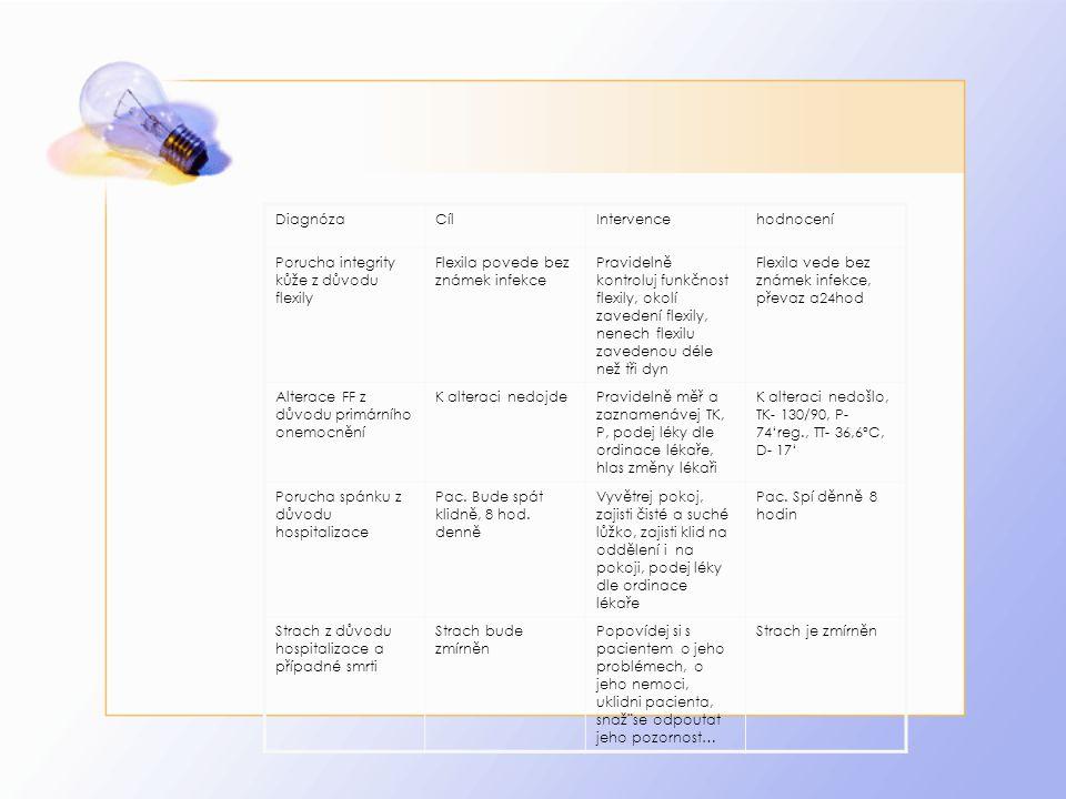 DiagnózaCílIntervencehodnocení Porucha integrity kůže z důvodu flexily Flexila povede bez známek infekce Pravidelně kontroluj funkčnost flexily, okolí