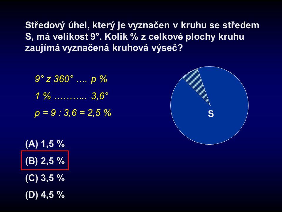 Středový úhel, který je vyznačen v kruhu se středem S, má velikost 9°. Kolik % z celkové plochy kruhu zaujímá vyznačená kruhová výseč? (A) 1,5 % (B) 2