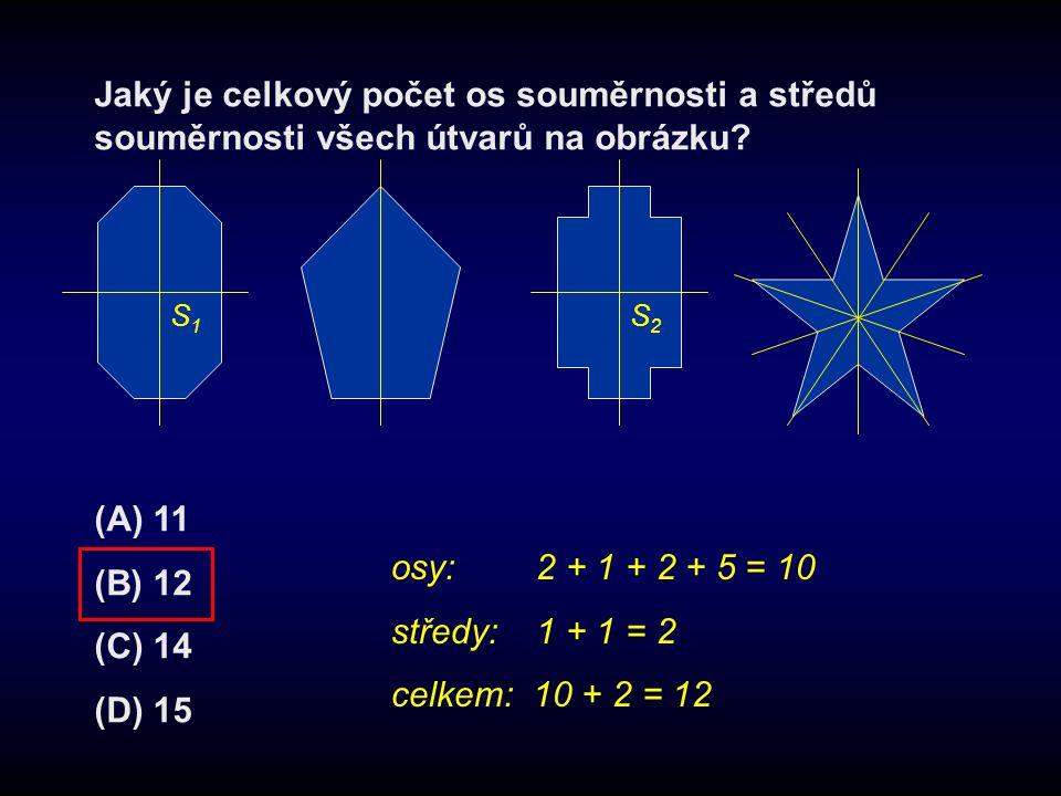 Jaký je celkový počet os souměrnosti a středů souměrnosti všech útvarů na obrázku? (A) 11 (B) 12 (C) 14 (D) 15 osy: 2 + 1 + 2 + 5 = 10 středy: 1 + 1 =