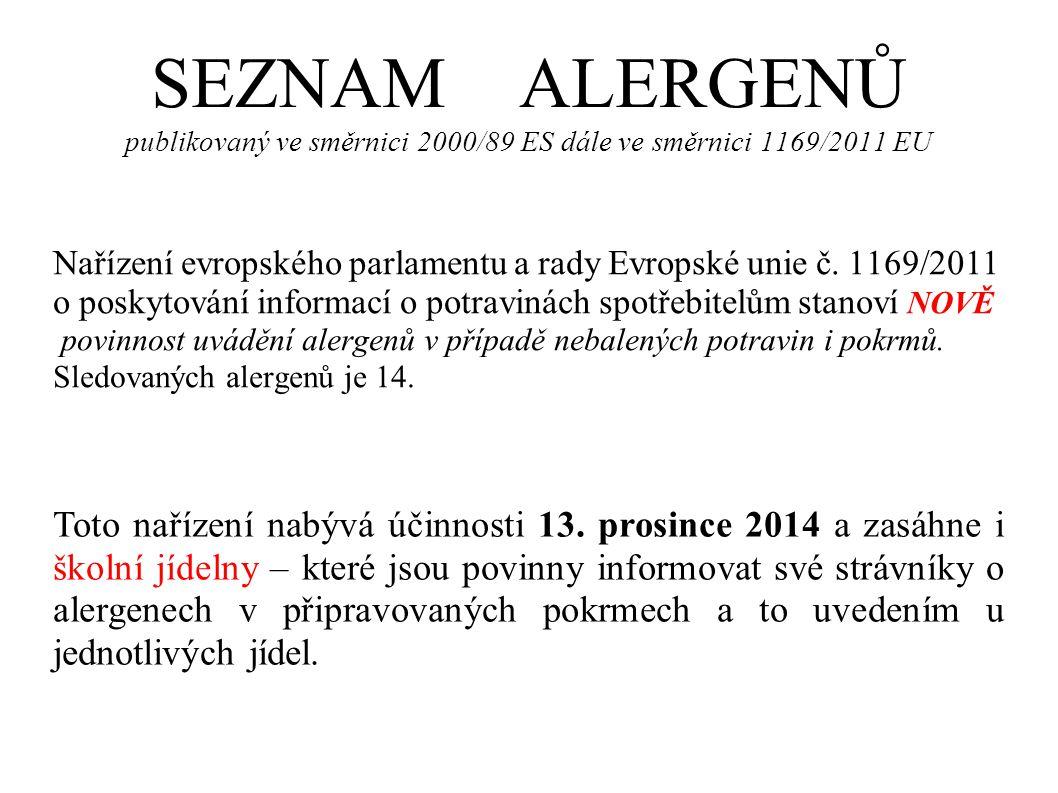 SEZNAM ALERGENŮ publikovaný ve směrnici 2000/89 ES dále ve směrnici 1169/2011 EU Nařízení evropského parlamentu a rady Evropské unie č. 1169/2011 o po