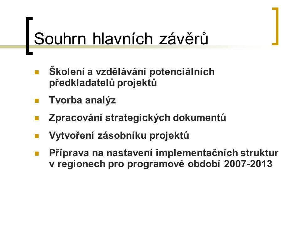 Souhrn hlavních závěrů  Školení a vzdělávání potenciálních předkladatelů projektů  Tvorba analýz  Zpracování strategických dokumentů  Vytvoření zásobníku projektů  Příprava na nastavení implementačních struktur v regionech pro programové období 2007-2013