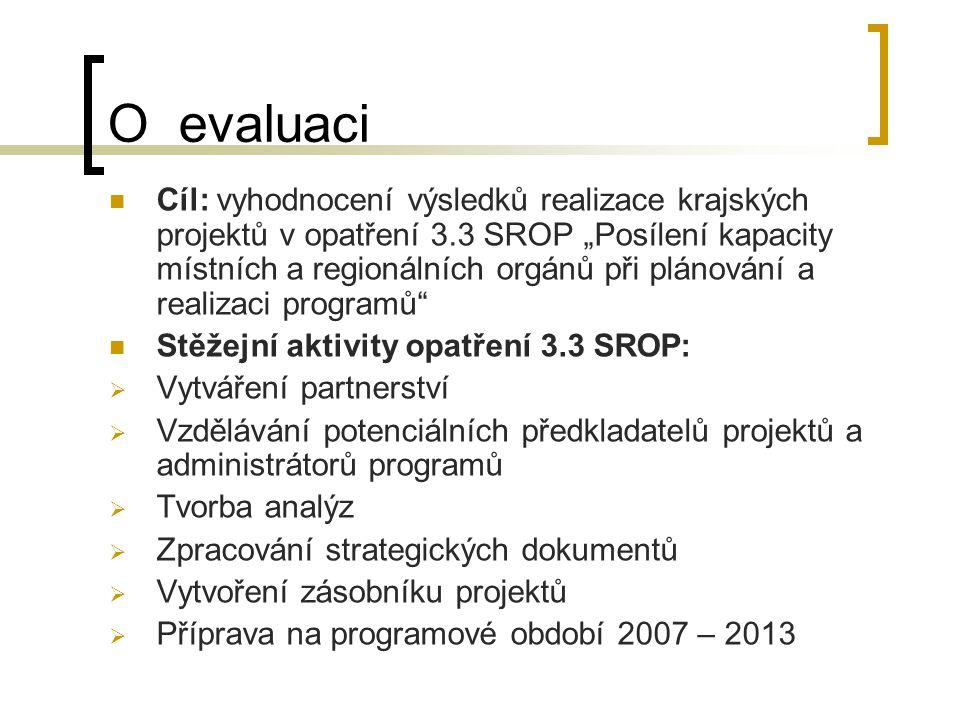 """O evaluaci  Cíl: vyhodnocení výsledků realizace krajských projektů v opatření 3.3 SROP """"Posílení kapacity místních a regionálních orgánů při plánování a realizaci programů  Stěžejní aktivity opatření 3.3 SROP:  Vytváření partnerství  Vzdělávání potenciálních předkladatelů projektů a administrátorů programů  Tvorba analýz  Zpracování strategických dokumentů  Vytvoření zásobníku projektů  Příprava na programové období 2007 – 2013"""